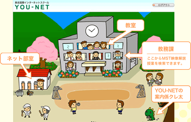 YOU-NETの解説